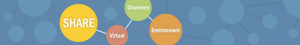 SHARE Virtual Discovery Environment